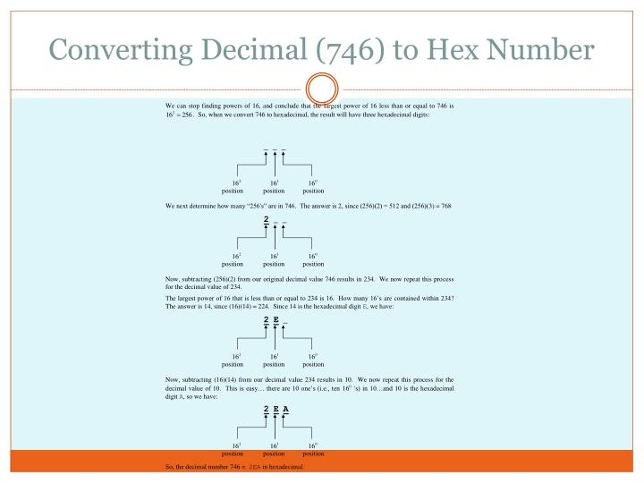 Converting Decimal (746) to Hex Number