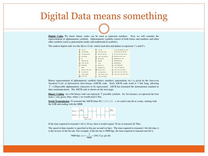 Digital Data means something