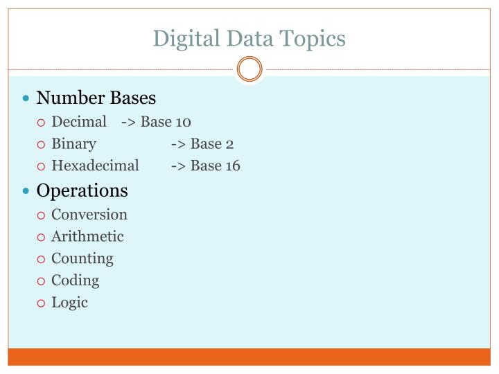 Digital Data Topics