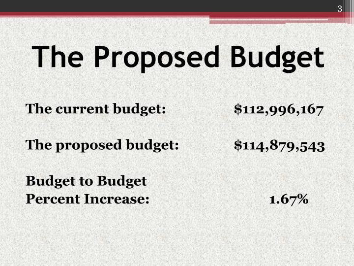 The proposed budget