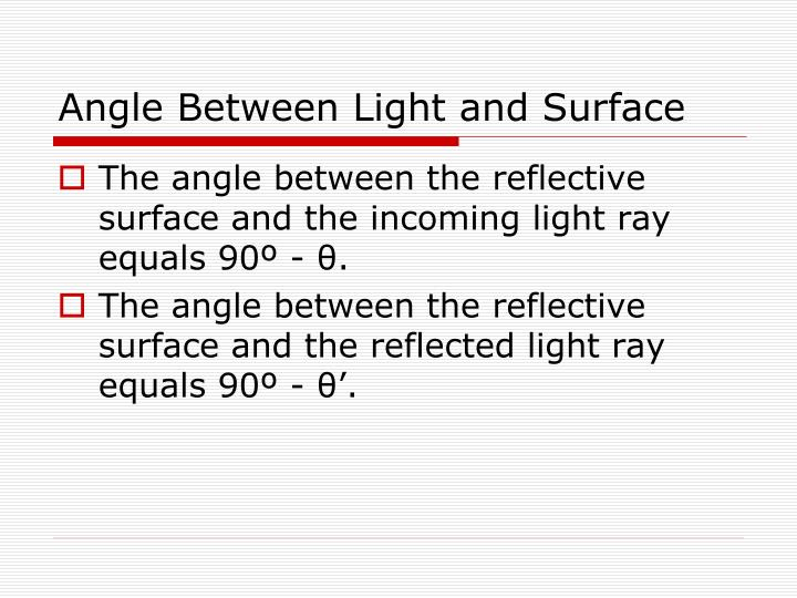 Angle Between Light and Surface