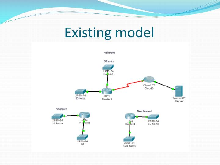 Existing model
