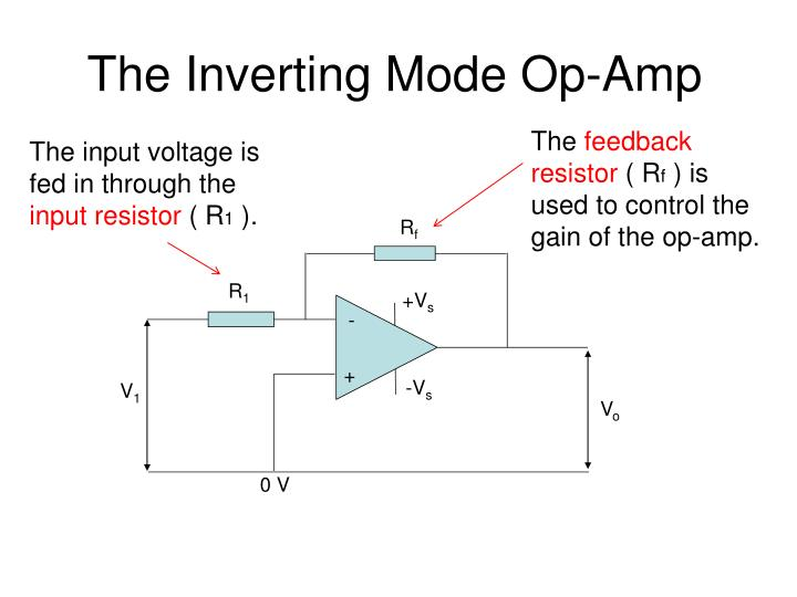 The inverting mode op amp1