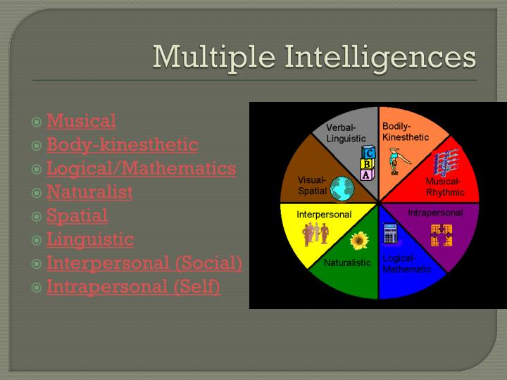 multiple intelligences n.