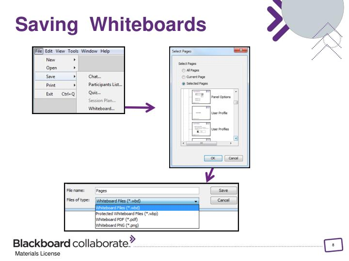Saving  Whiteboards