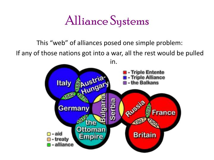 Alliance Systems