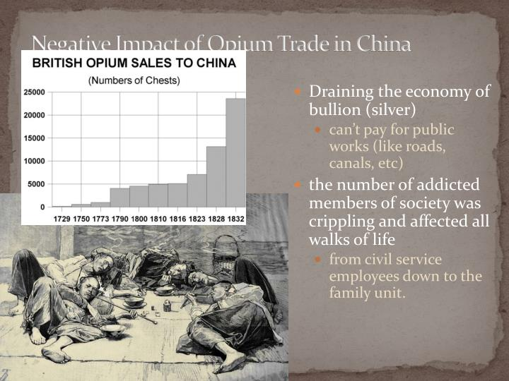 Negative impact of opium trade in china