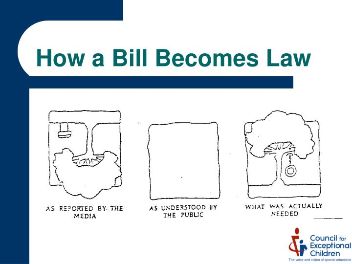 How a Bill Becomes Law