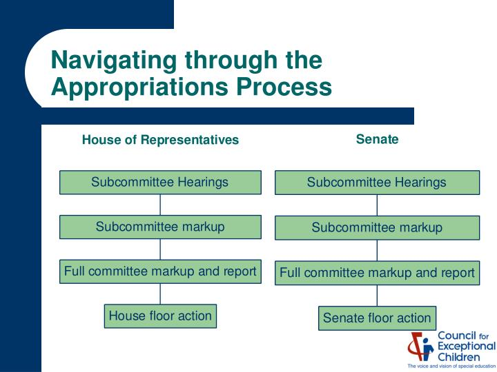 Navigating through the Appropriations Process