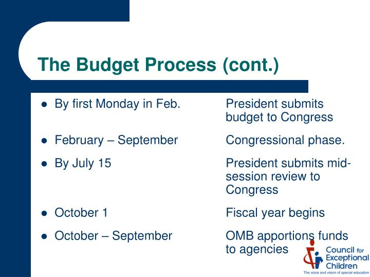 The Budget Process(cont.)