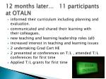 12 months later 11 participants at otaln