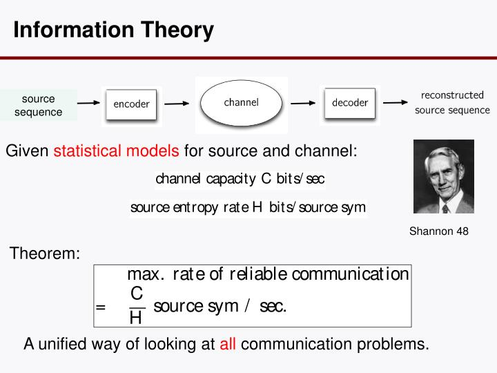 Information theor y