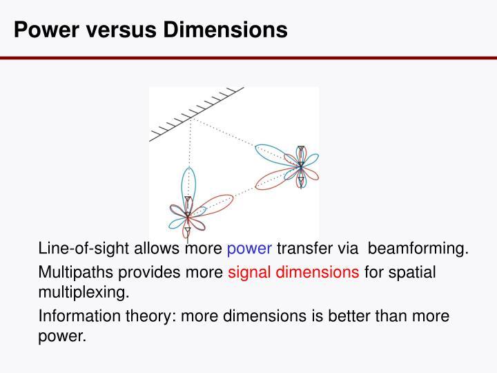 Power versus Dimensions