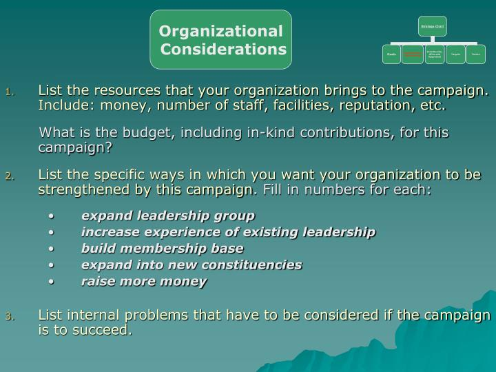 List the resources that your organization brings to the campaign.