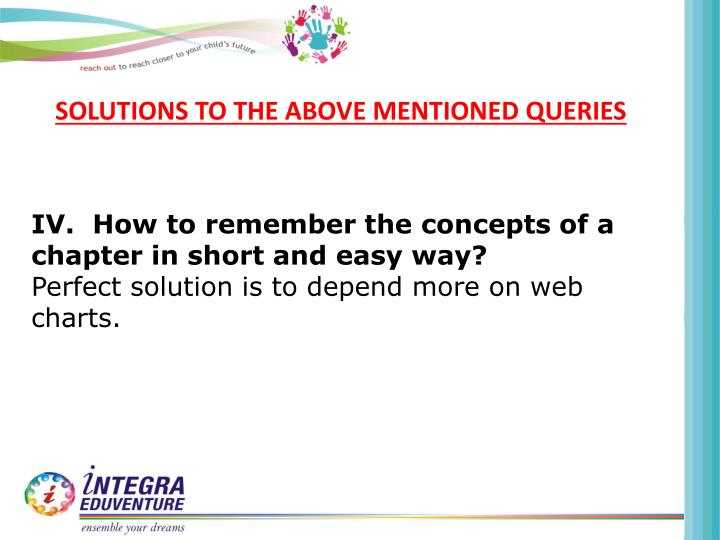 SOLUTIONS TO THE ABOVE MENTIONED QUERIES