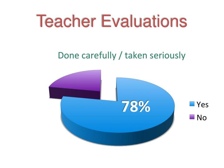 Teacher Evaluations
