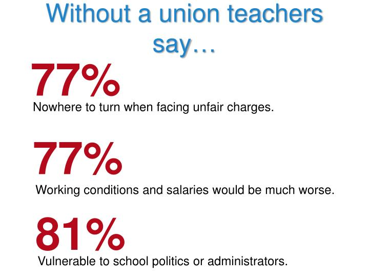 Without a union teachers say…