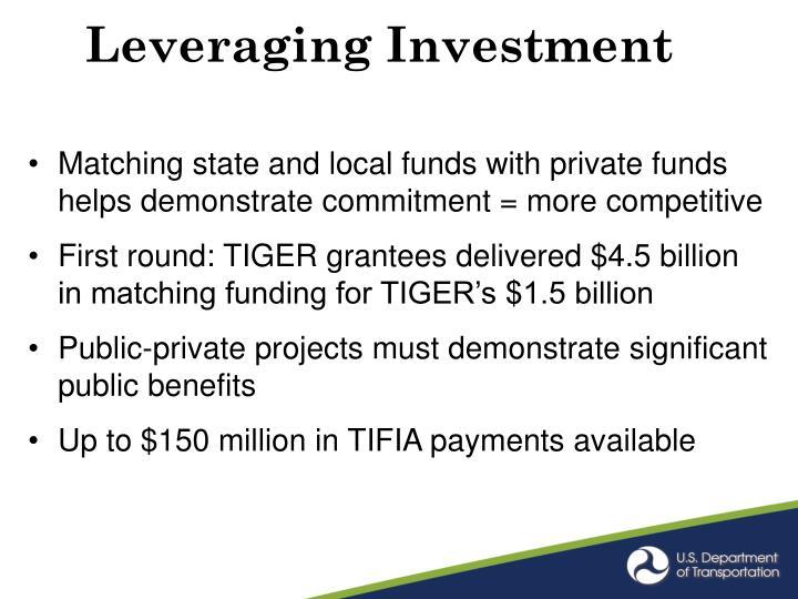 Leveraging Investment