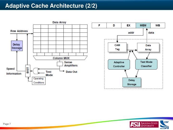 Adaptive Cache Architecture (2/2)