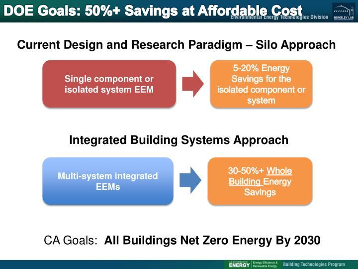 Doe goals 50 savings at affordable cost