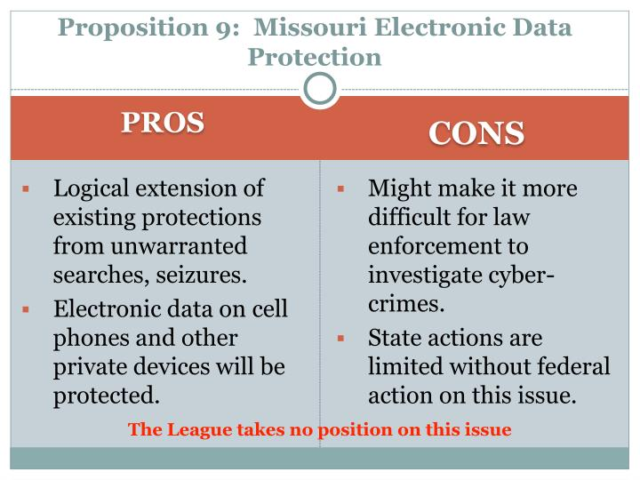 Proposition 9:  Missouri Electronic Data
