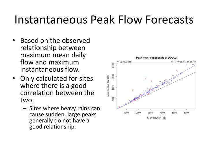 Instantaneous Peak Flow Forecasts