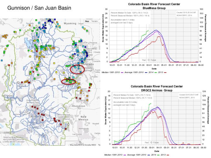 Gunnison / San Juan Basin