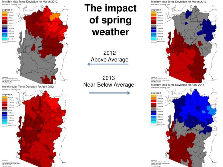 The impact of spring weather