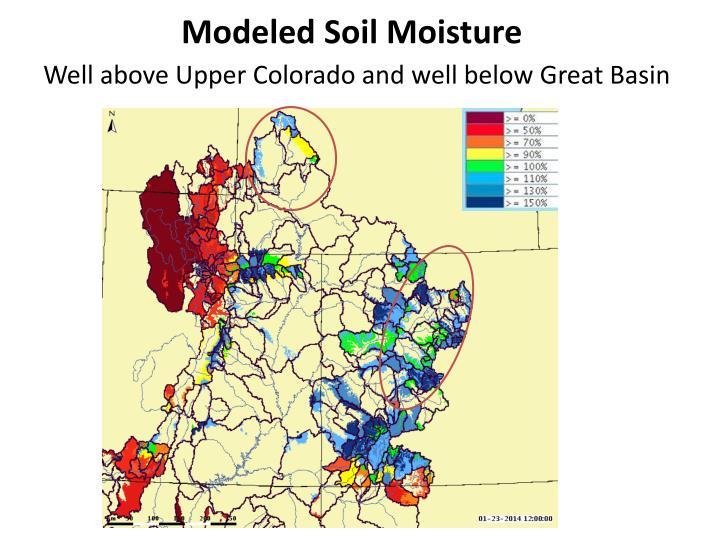Modeled Soil Moisture