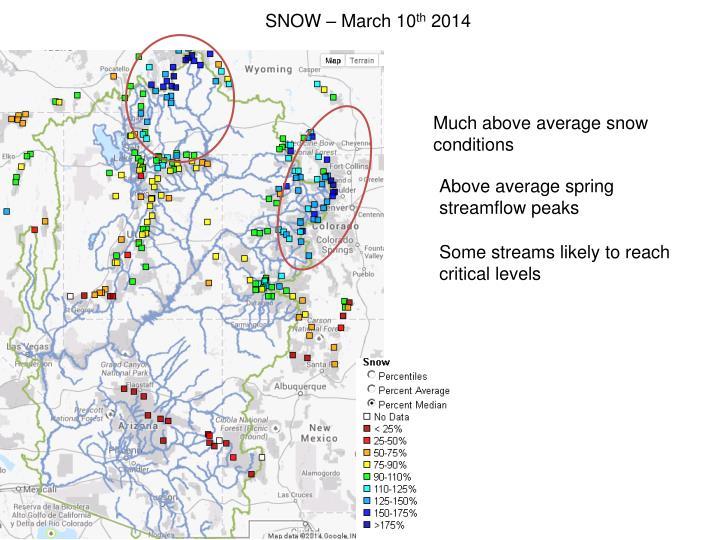 SNOW – March 10