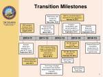transition milestones