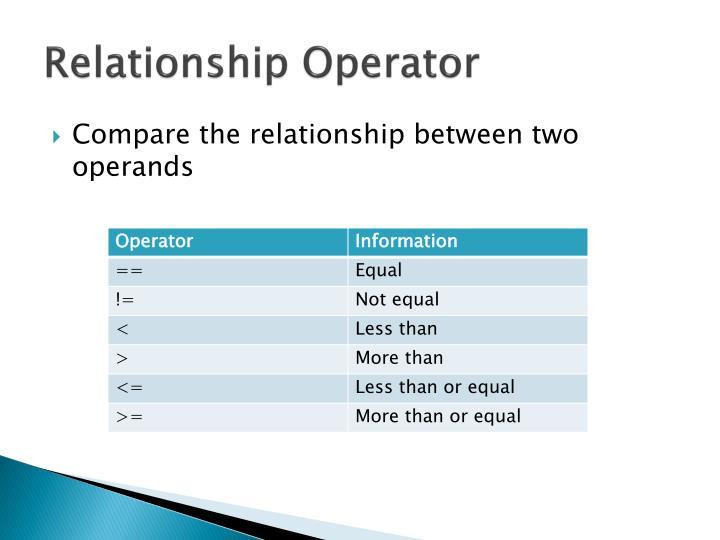 Relationship Operator