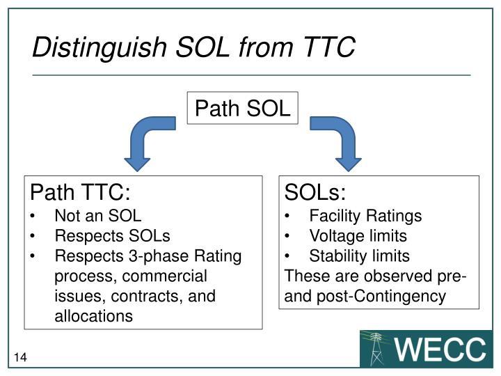 Distinguish SOL from TTC