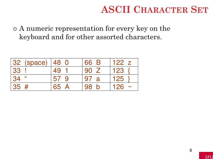 ASCII Character Set