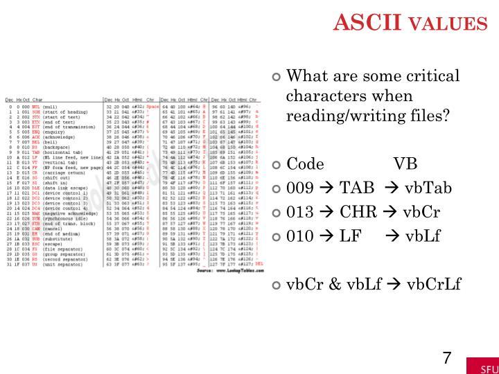 ASCII values