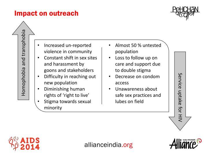 Impact on outreach