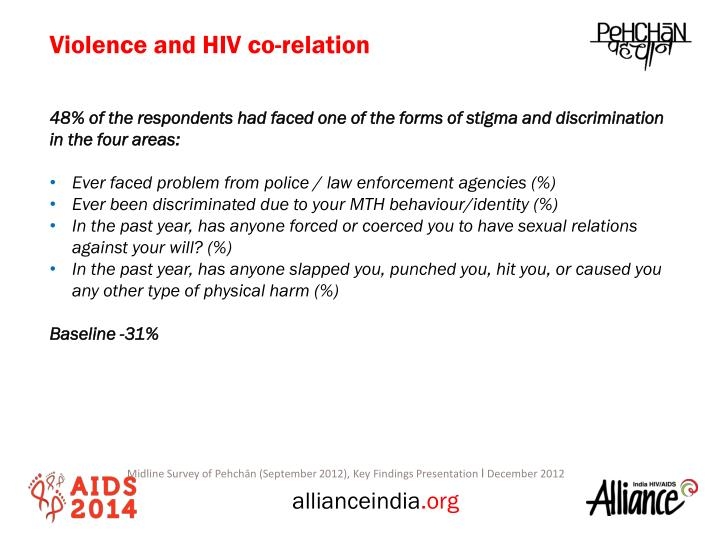 Violence and HIV co-relation
