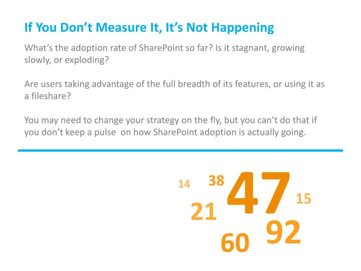 If You Don't Measure It, It's Not Happening
