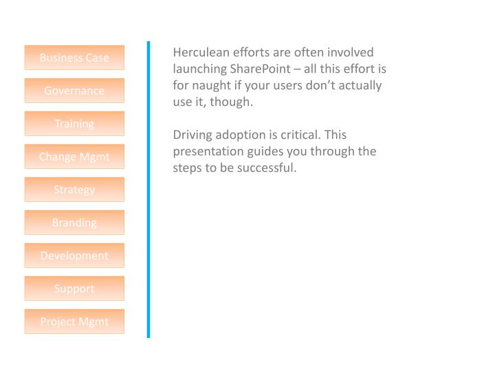 Herculean efforts are often involved launching SharePoint – all this effort is for naught if your ...