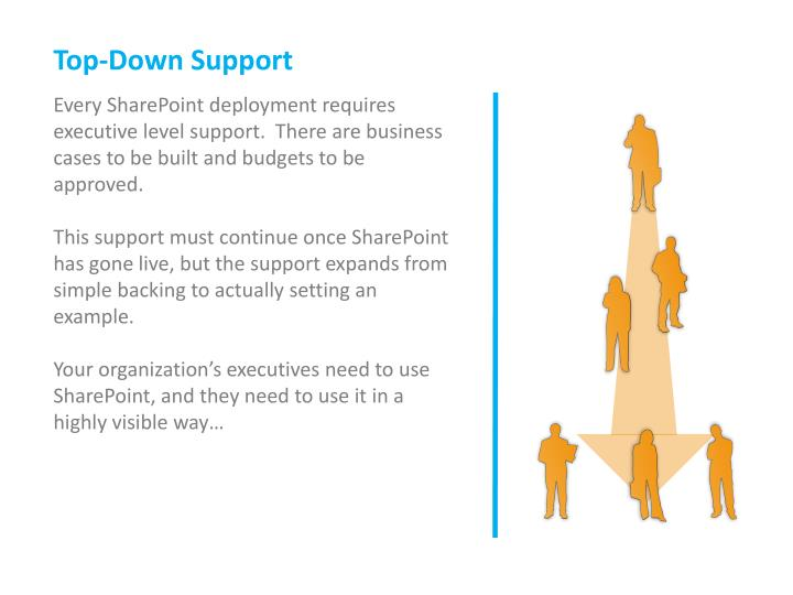 Top-Down Support