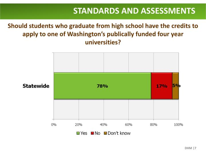 STANDARDS AND ASSESSMENTS