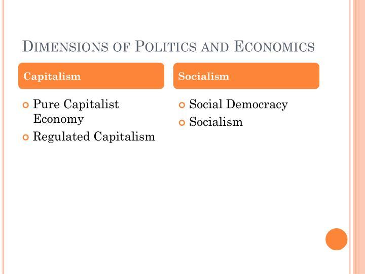 Dimensions of Politics and Economics