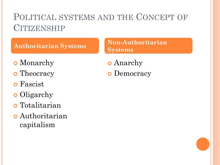 Political systems and the Concept of Citizenship
