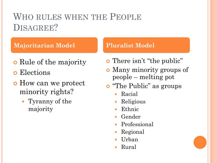Who rules when the People Disagree?