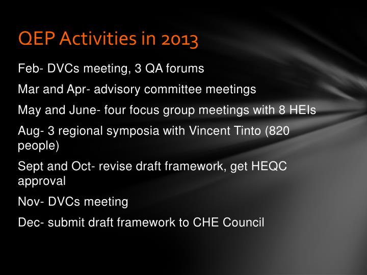 QEP Activities in 2013