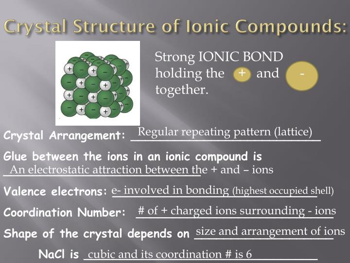 Crystal Structure of Ionic Compounds: