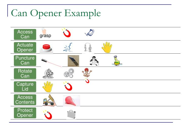 Can Opener Example