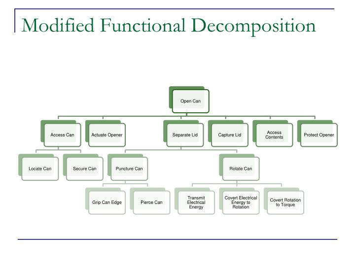 Modified Functional Decomposition