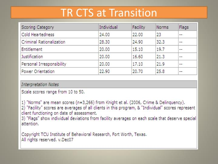 TR CTS at Transition