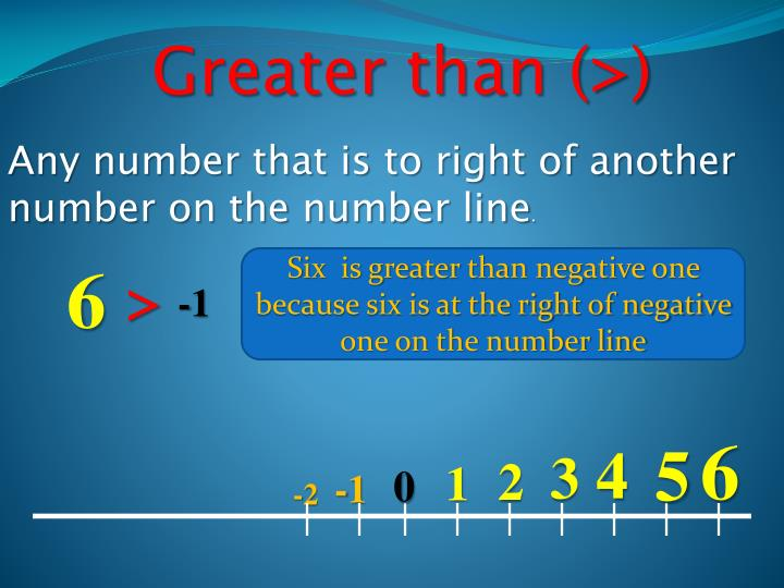 Greater than (>)